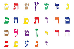 the-wisdom-of-hebrew-letters